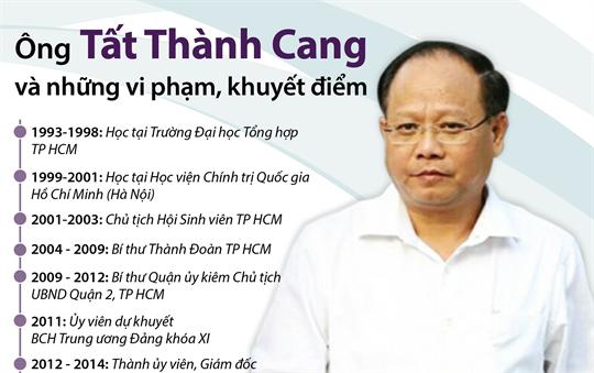 Đề nghị Bộ Chính trị, Ban Chấp hành Trung ương thi hành kỷ luật ông Tất Thành Cang