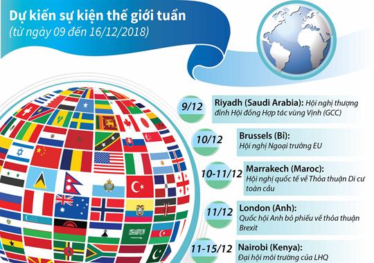 Dự kiến sự kiện quốc tế tuần tới  (từ ngày 09 đến 16/12/2018)