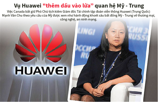 Vụ Huawei