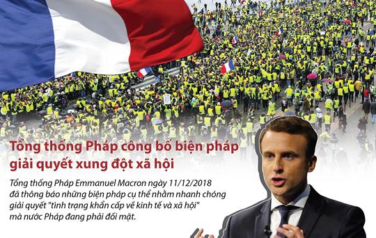 Tổng thống Pháp công bố biện pháp giải quyết xung đột xã hội