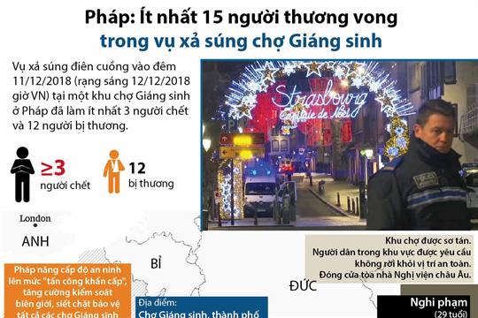 Pháp: Ít nhất 15 người thương vong trong vụ xả súng chợ Giáng sinh