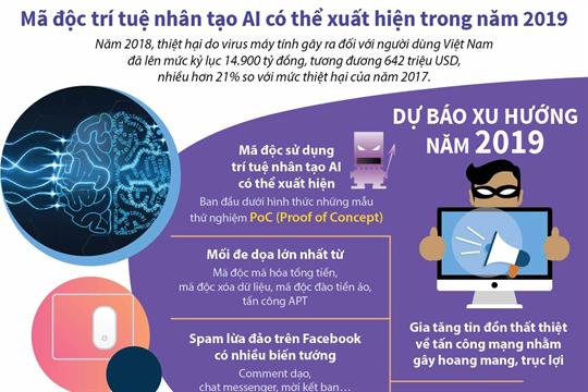 Mã độc trí tuệ nhân tạo AI có thể xuất hiện trong năm 2019