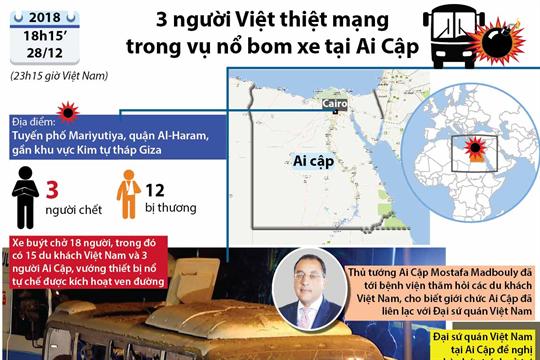3 người Việt thiệt mạng trong vụ nổ bom xe tại Ai Cập
