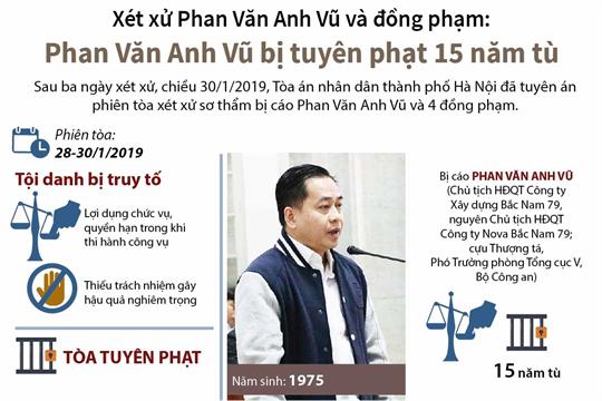Xét xử Phan Văn Anh Vũ và đồng phạm: Phan Văn Anh Vũ bị tuyên phạt 15 năm tù