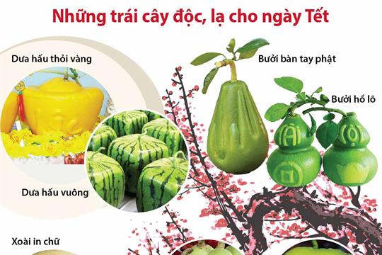 Những trái cây độc, lạ cho ngày Tết