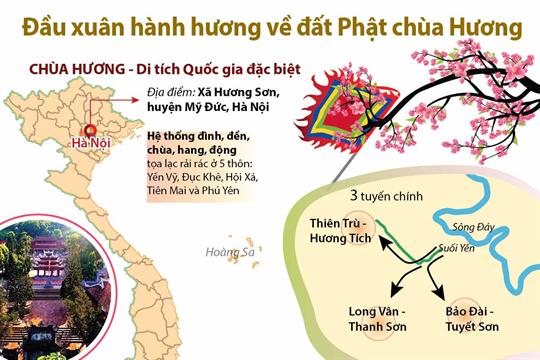Đầu xuân hành hương về đất Phật chùa Hương