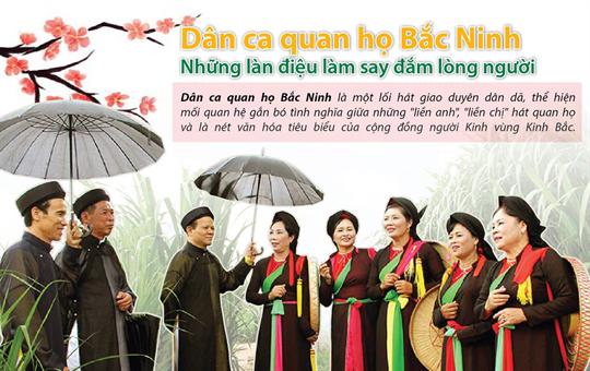 Dân ca quan họ Bắc Ninh, những làn điệu làm say đắm lòng người