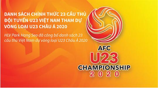 Danh sách chính thức 23 cầu thủ đội tuyển U23 Việt Nam tham dự vòng loại U23 Châu Á 2020