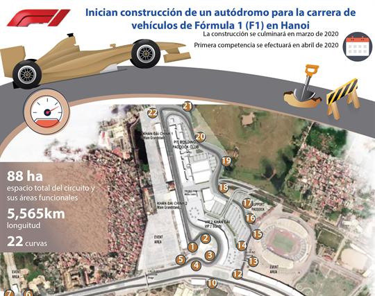 Inician construcción de un autódromo para la carrera de vehículos de Fórmula 1 (F1) en Hanoi