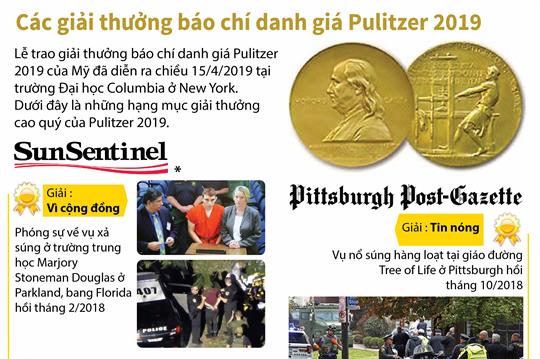 Các giải thưởng báo chí danh giá Pulitzer 2019