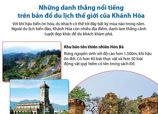Những danh thắng nổi tiếng trên bản đồ du lịch thế giới của Khánh Hòa