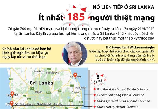 Nổ liên tiếp ở Sri Lanka: Ít nhất 185 người thiệt mạng