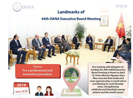 Landmarks of 44th OANA Executive Meeting