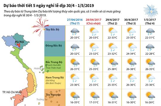 Dự báo thời tiết 5 ngày nghỉ lễ dịp 30/4 - 1/5/2019