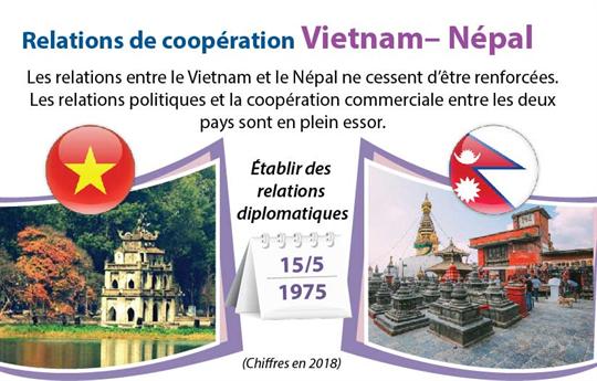 Relations de coopération Vietnam– Népal