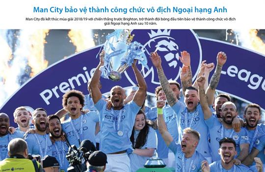 Man City bảo vệ thành công chức vô địch Ngoại hạng Anh