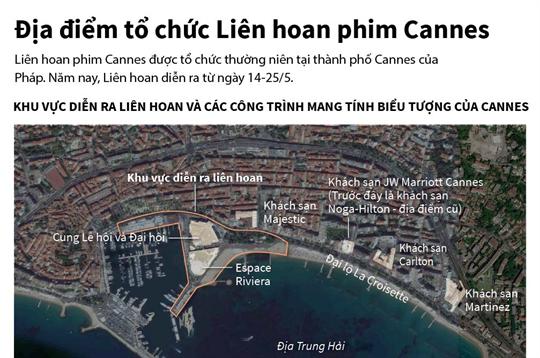 Địa điểm tổ chức Liên hoan phim Cannes