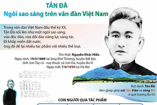 Tản Đà - Ngôi sao sáng trên văn đàn Việt Nam