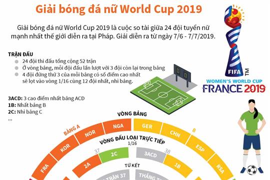 Giải bóng đá nữ World Cup 2019