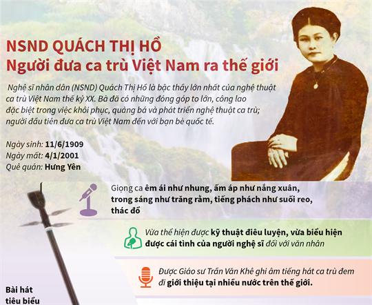 NSND Quách Thị Hồ: Người đưa ca trù Việt Nam ra thế giới