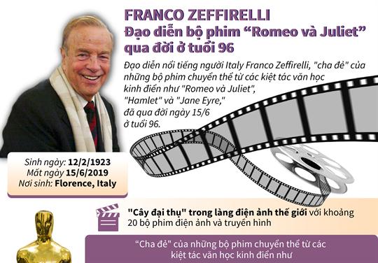 Franco Zeffirelli - đạo diễn bộ phim