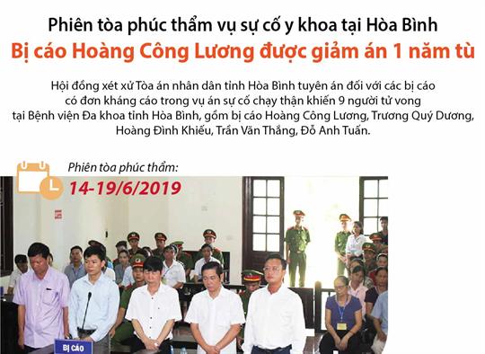Phiên tòa phúc thẩm vụ sự cố y khoa tại Hòa Bình: Bị cáo Hoàng Công Lương được giảm án 1 năm tù