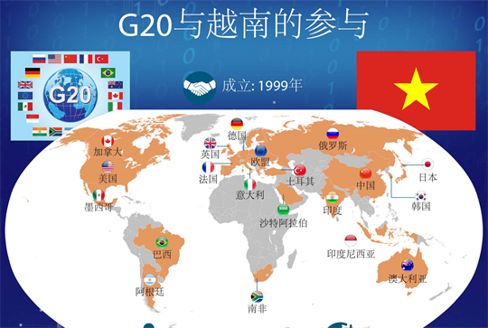 G20 and Vietnam's participation