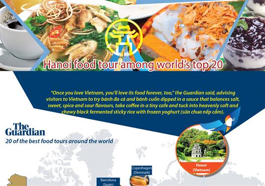 Hanoi food tour among world's top 20
