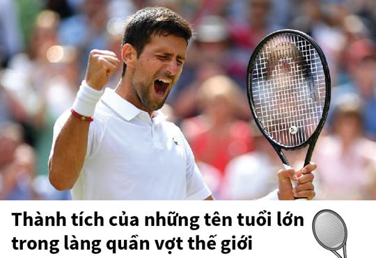 Thành tích của những tên tuổi lớn trong làng quần vợt thế giới