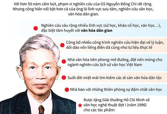 Giáo sư Nguyễn Đổng Chi -  người đắm mình trong văn hoá dân gian Việt