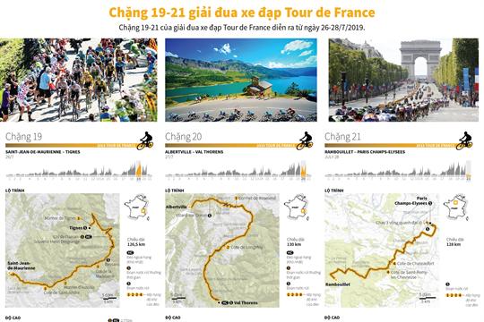 Chặng 19 - 21 giải đua xe đạp Tour de France