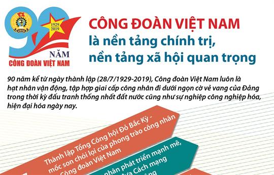 Công đoàn Việt Nam là nền tảng chính trị, nền tảng xã hội quan trọng