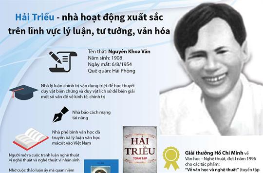 Hải Triều: Nhà hoạt động xuất sắc trên lĩnh vực lý luận, tư tưởng, văn hóa
