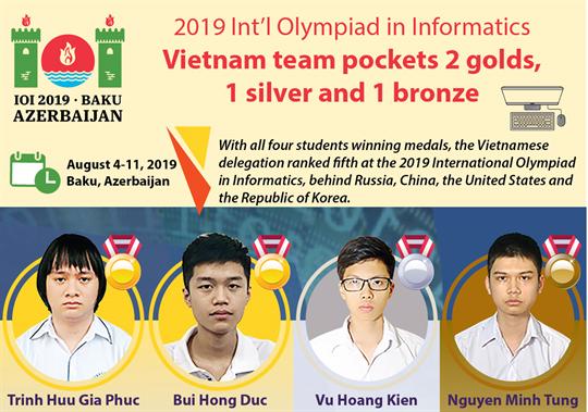 2019 IOI: Vietnam team pockets 2 golds,  1 silver and 1 bronze