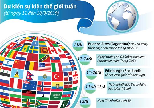 Dự kiến sự kiện quốc tế tuần tới  (từ ngày 11 đến 18/8/2019)
