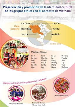 Preservación y promoción de la identidad cultural de los grupos étnicos en el noroeste de Vietnam
