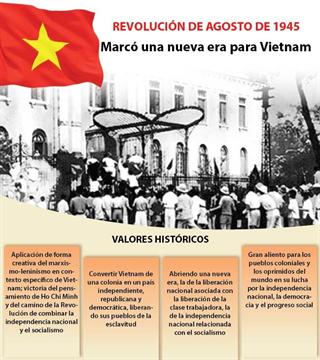 Vietnam conmemora 74 aniversario de la Revolución de Agosto