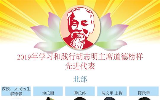 2019年学习和践行胡志明主席道德榜样先进代表