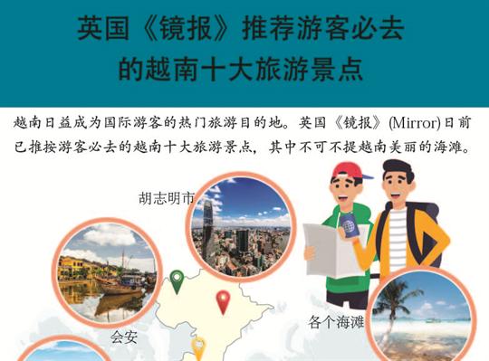 英国《镜报》推荐游客必去的越南十大旅游景点