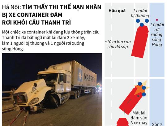 Hà Nội: Tìm thấy thi thể nạn nhân bị xe container đâm  rơi khỏi cầu Thanh Trì