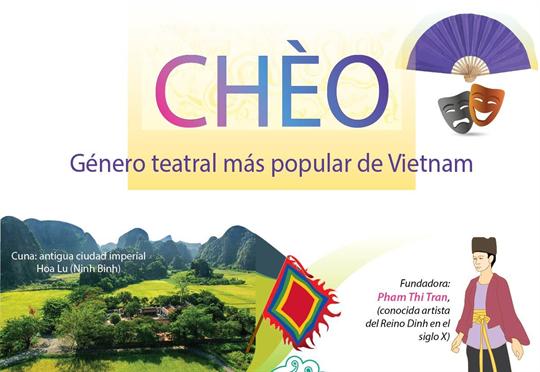 Cheo, género teatral más popular de Vietnam