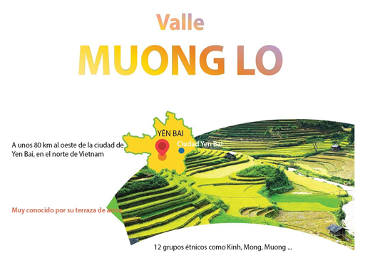 Valle Muong Lo, tierra de historia y cultura