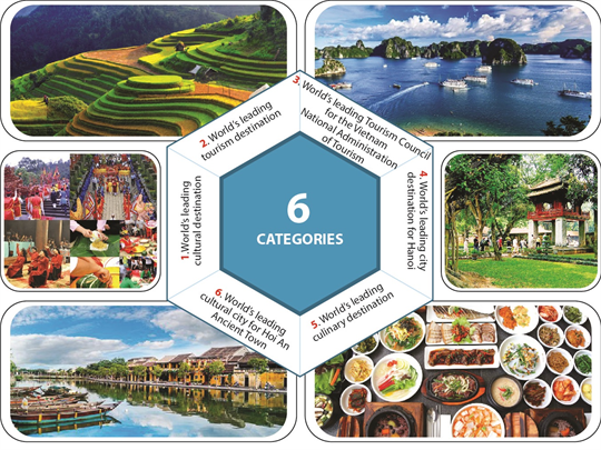 Vietnam nominated in 6 World Travel Awards categories