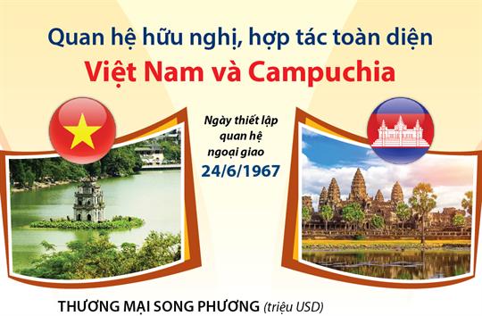 Quan hệ hữu nghị, hợp tác toàn diện Việt Nam và Campuchia