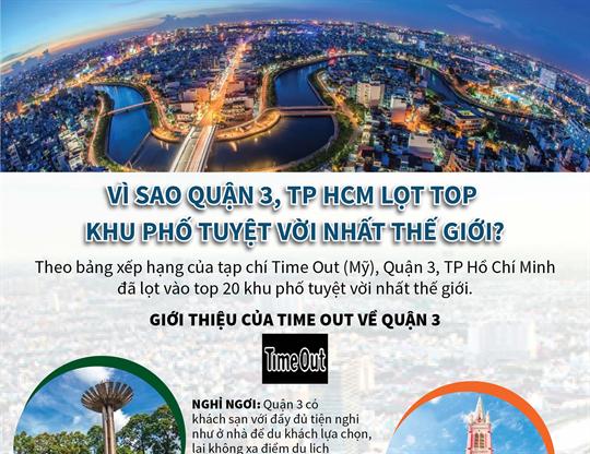 Vì sao Quận 3, TP HCM lọt top khu phố tuyệt vời nhất thế giới?