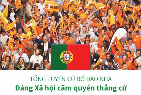 Tổng tuyển cử Bồ Đào Nha: Đảng Xã hội cầm quyền thắng cử