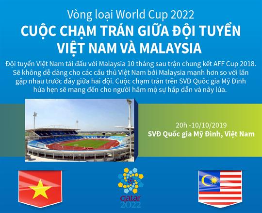 Vòng loại World Cup 2022: Cuộc chạm trán giữa đội tuyển Việt Nam và Malaysia