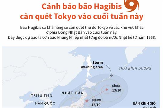 Cảnh báo bão Hagibis càn quét Tokyo vào cuối tuần này