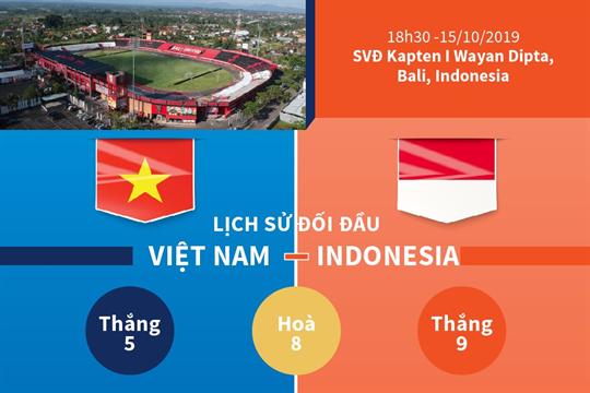 Indonesia - Việt Nam: Cơ hội lớn để tuyển Việt Nam vươn lên thứ 2 bảng G