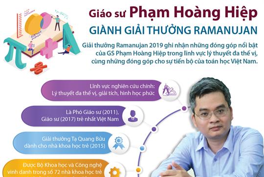 Giáo sư Phạm Hoàng Hiệp giành giải thưởng Ramanujan